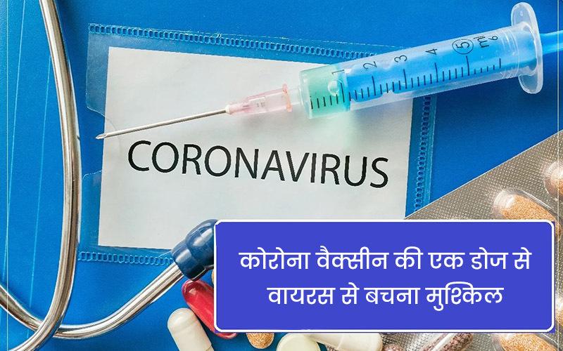 Corona Brief News: कोरोना वैक्सीन की एक डोज से वायरस से बचना मुश्किल, भारत में ये है स्थिति !