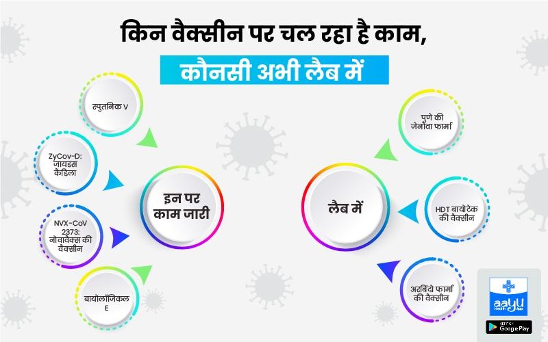 Corona Vaccine in India 1