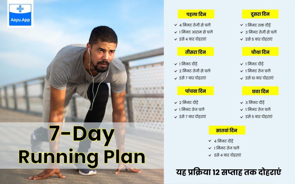 7 Day Running Plan