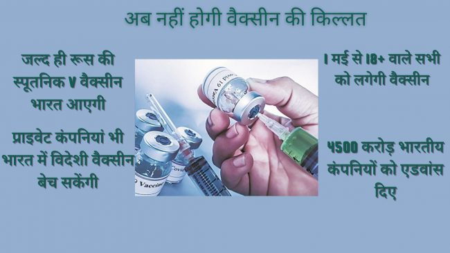 Covid-19 vaccine for all Indian