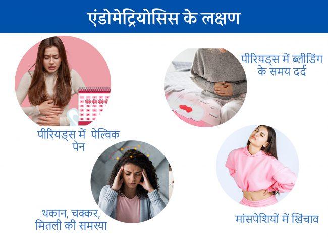 Endometriosis symptoms in Hindi