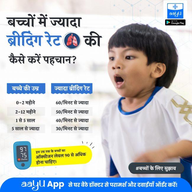 Breathing rate in kids