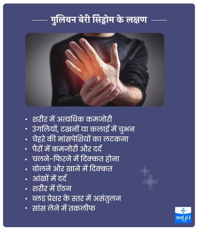 Guillain Barre Syndrome Symptoms