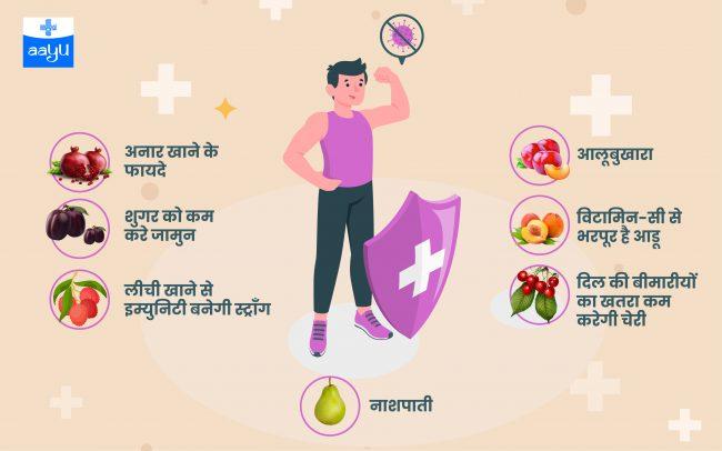 Immunity booster fruits
