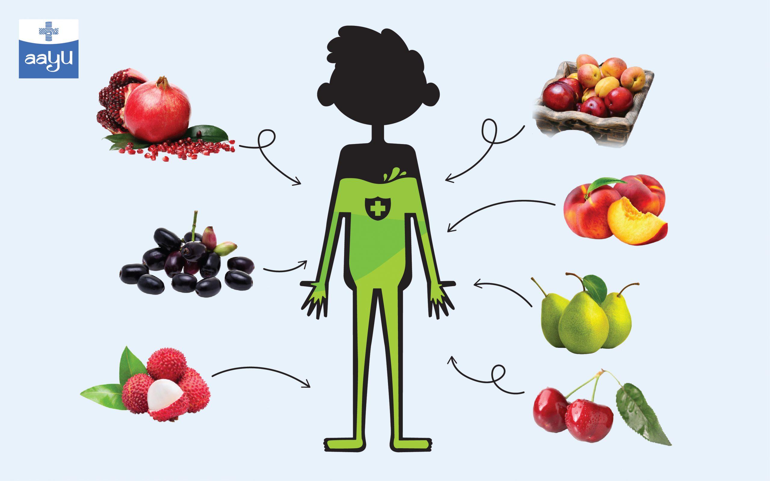 Monsoon fruits: इन 7 प्रकार के फलों से दूर होगा मानसूनी बीमारियों का खतरा, बढ़ेगी इम्यूनिटी