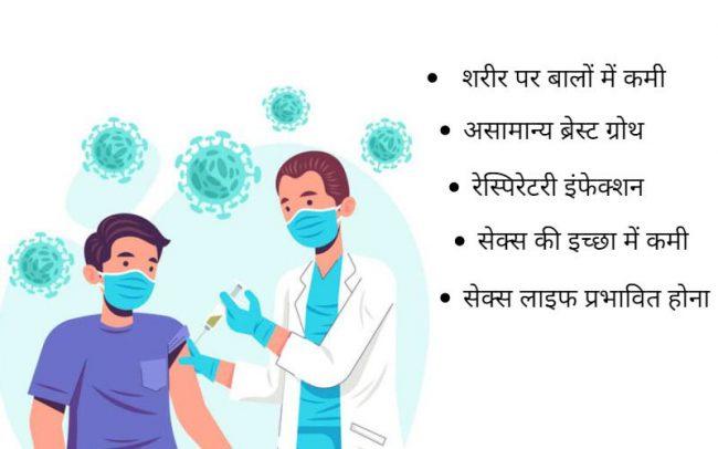 Cytomegalovirus in coronavirus patients